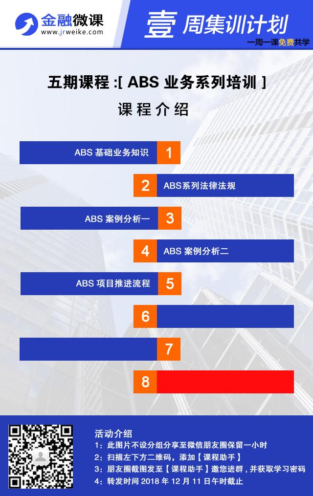 5 壹周集训第五期————ABS业务系列培训 拷贝.jpg